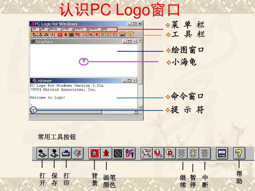 第1课 logo初步认识logo 1ppt_word文档在线阅读与图片