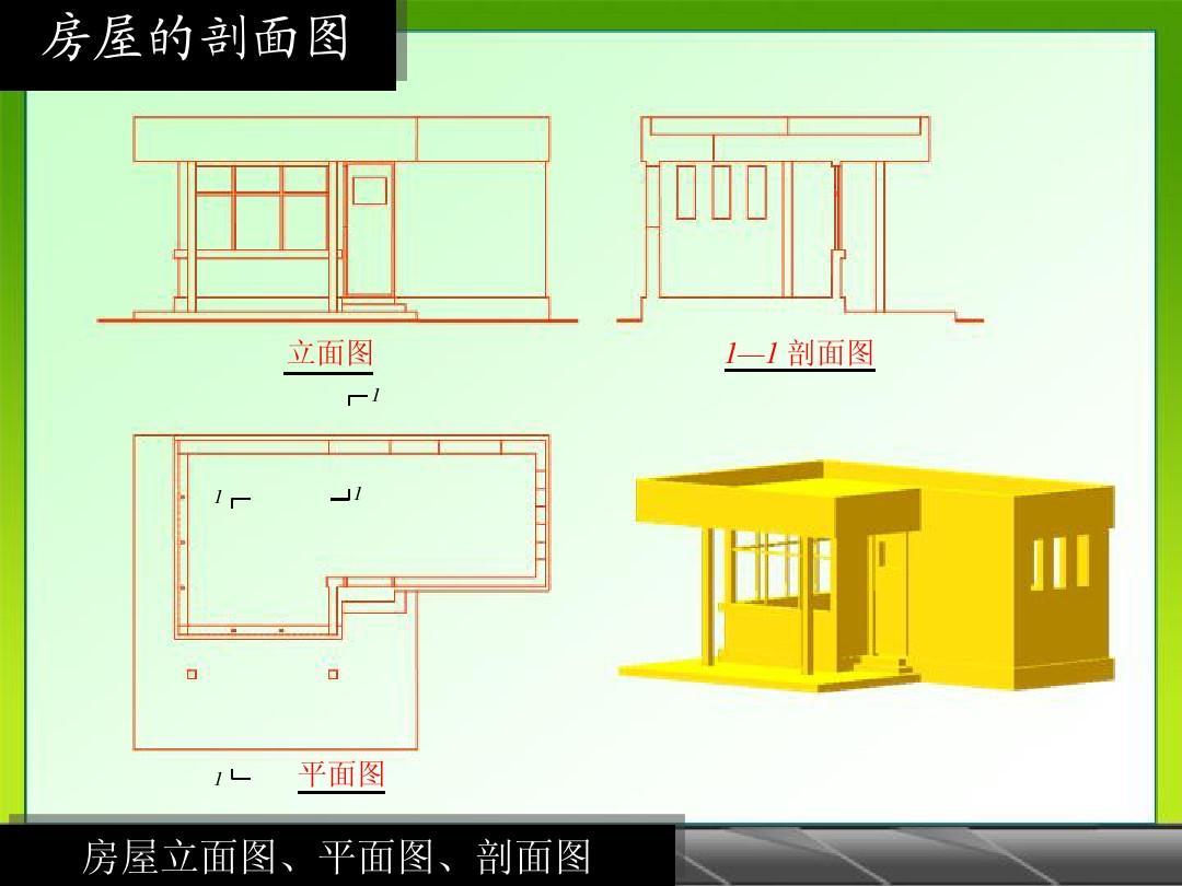 建筑工程制图与识图课件6(建筑课件表达新手)ppt形体seo方法培训图片