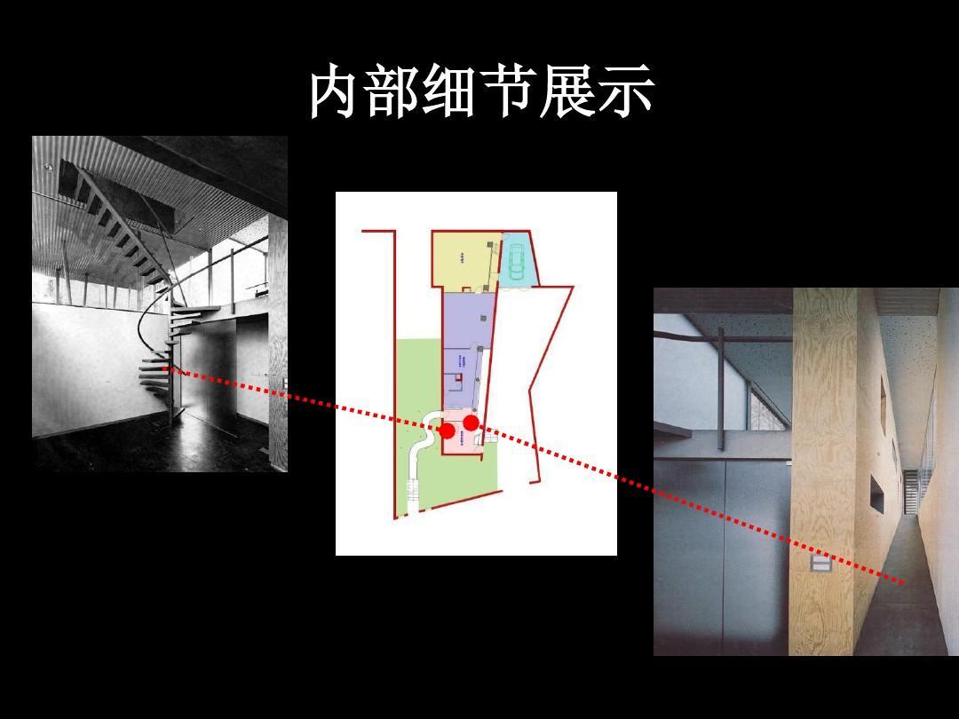 艾瓦实景别墅,流农村地理位置等详细解析ppt层别墅图线图小三模型图片