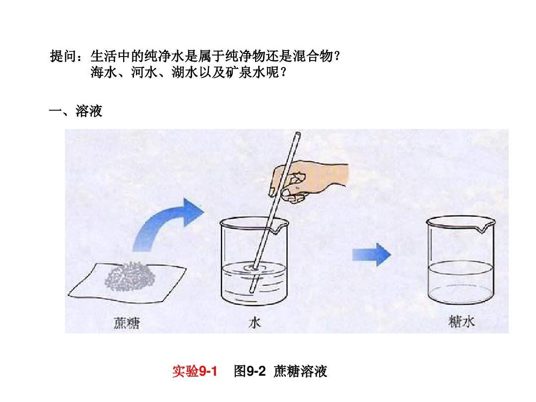 图9-2 蔗糖溶液zxxk