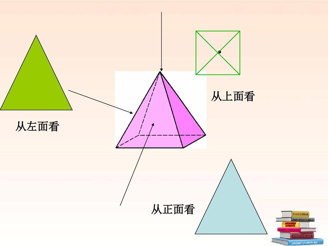 1.1几何图形三视图和备课图标版_人教新课语文ppt学期高三展开组上课件工作总结图片