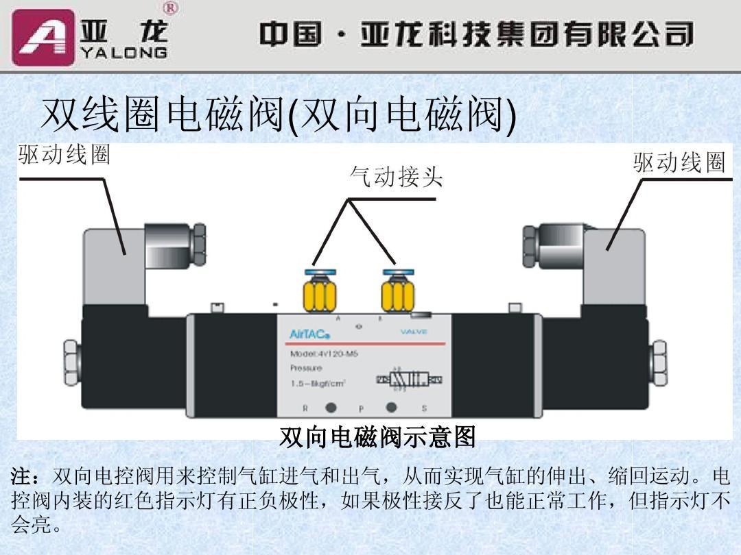 气缸一边进气一边出气-电磁阀为什么需要排气_电磁阀_图片