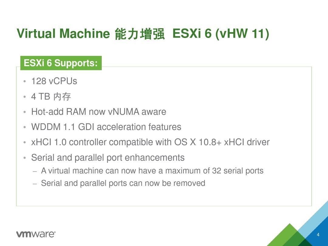 vsphere6.0新功能ppt