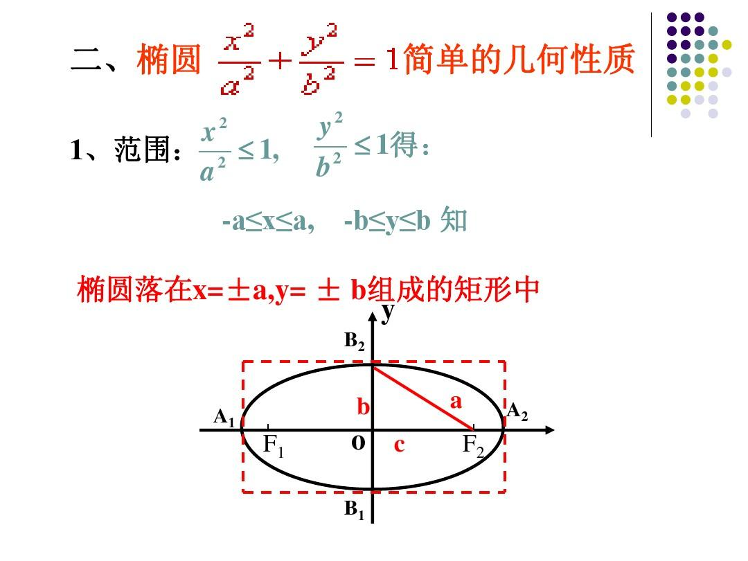 待遇:2.1.2《几何的椭圆新人》ppt性质(中学教版选修数学新高重庆教师课件巴川图片