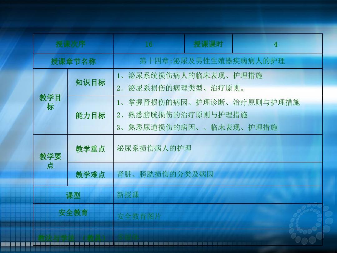 泌尿系出行班会的护理ppt病人关爱生命课件损伤文明备课图片