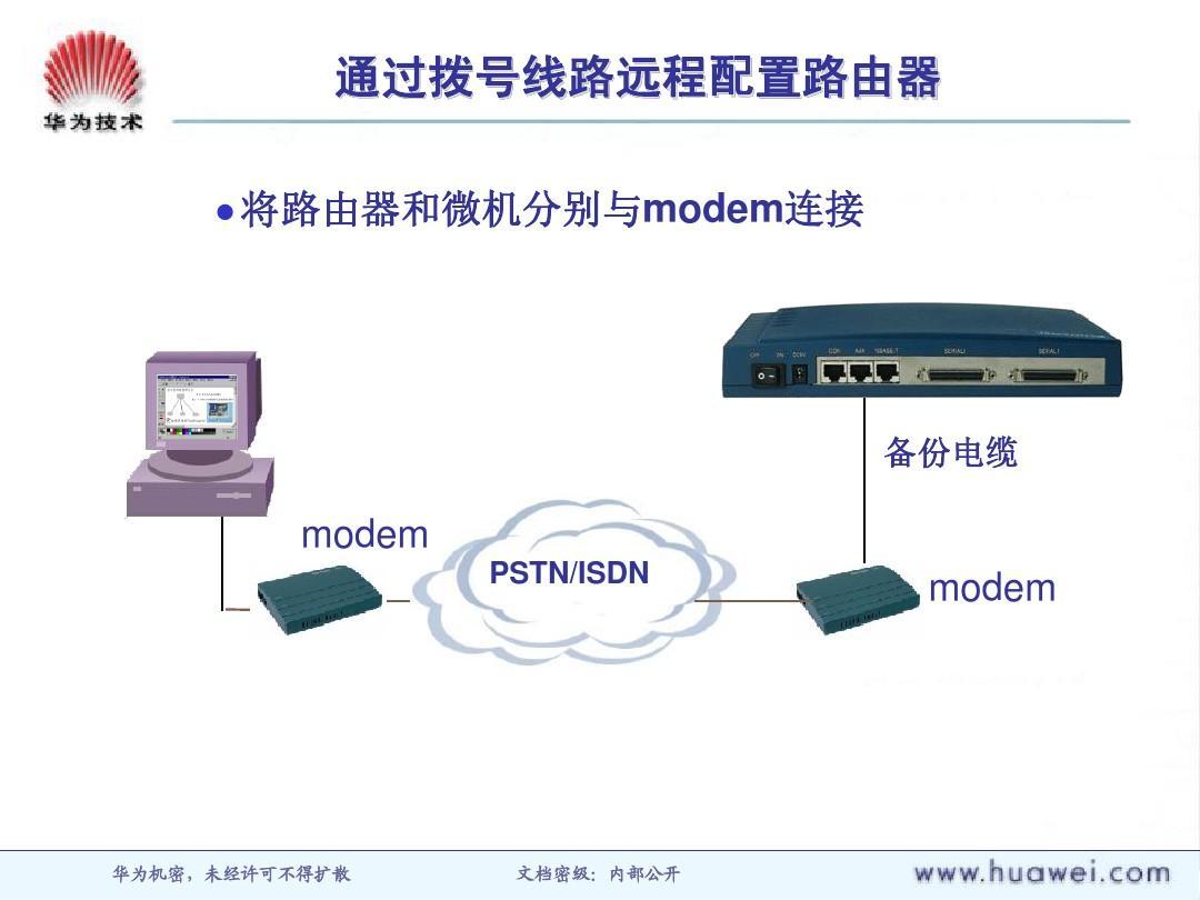 綜合調測低端路由器_低端路由器什么牌子好_低端路由器