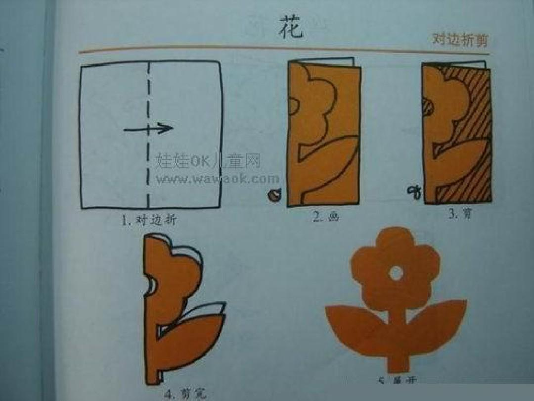 人教版二年级美术对折剪纸ppt