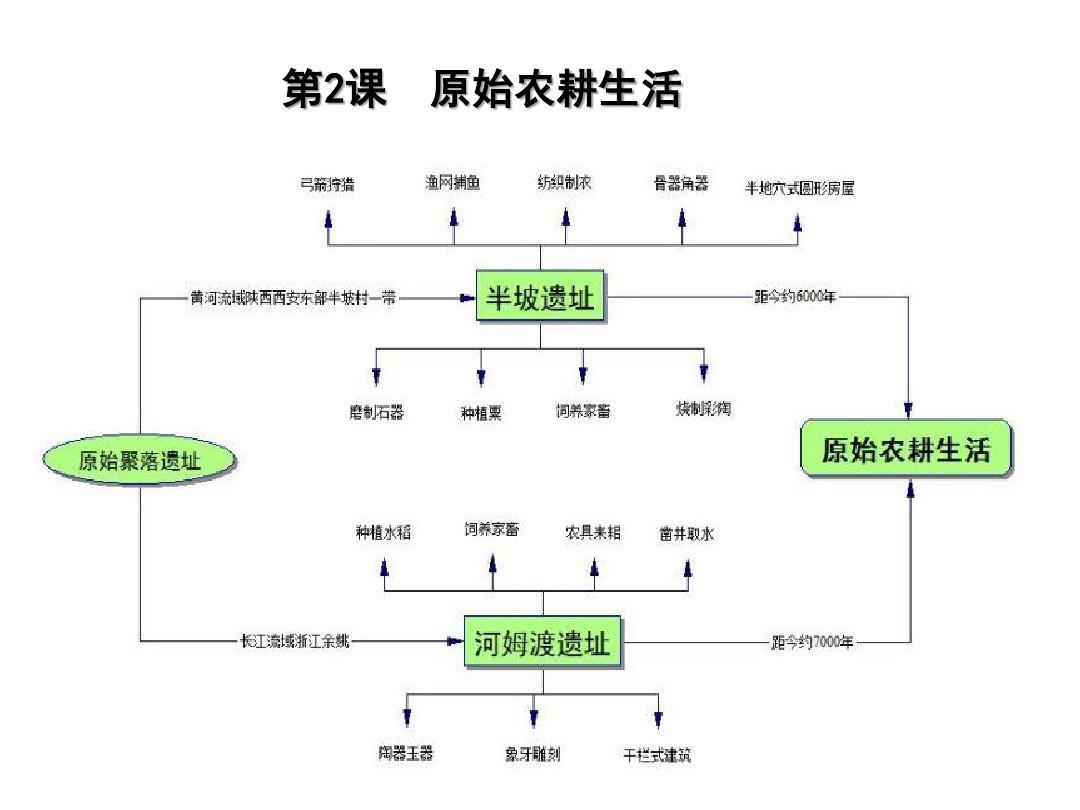 i 90 表格 中文 版