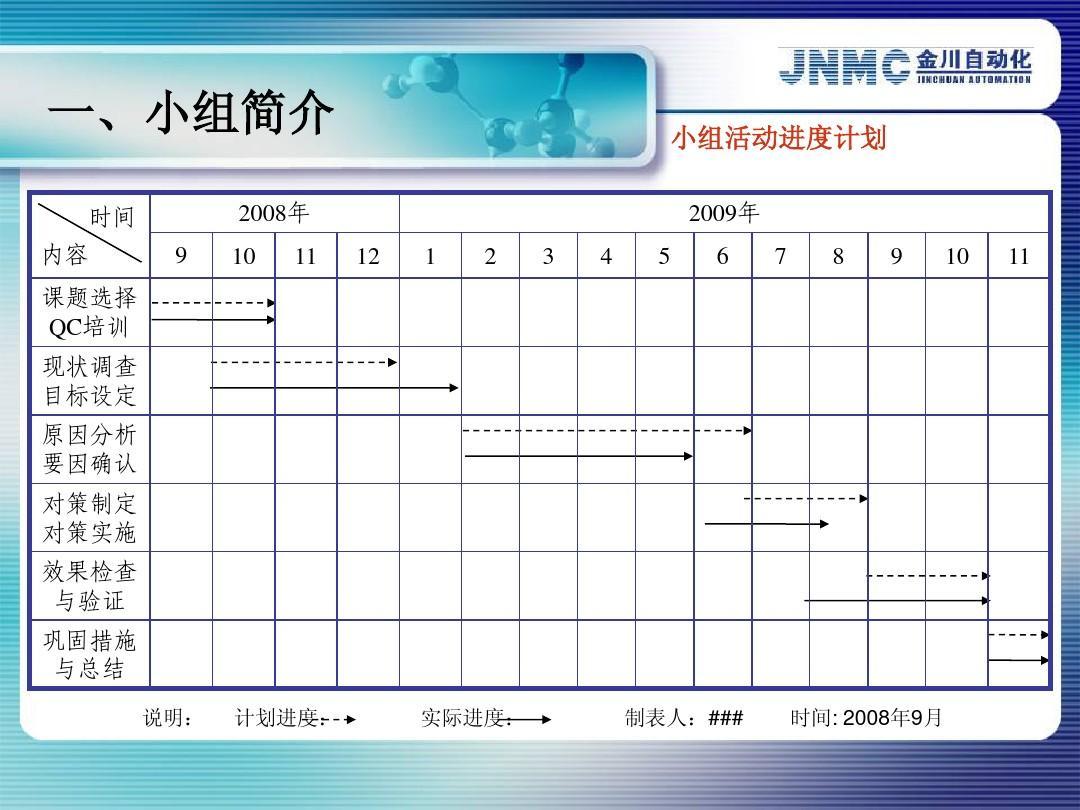 工厂实习总结范文_电子工厂QC工作总结该怎么写?