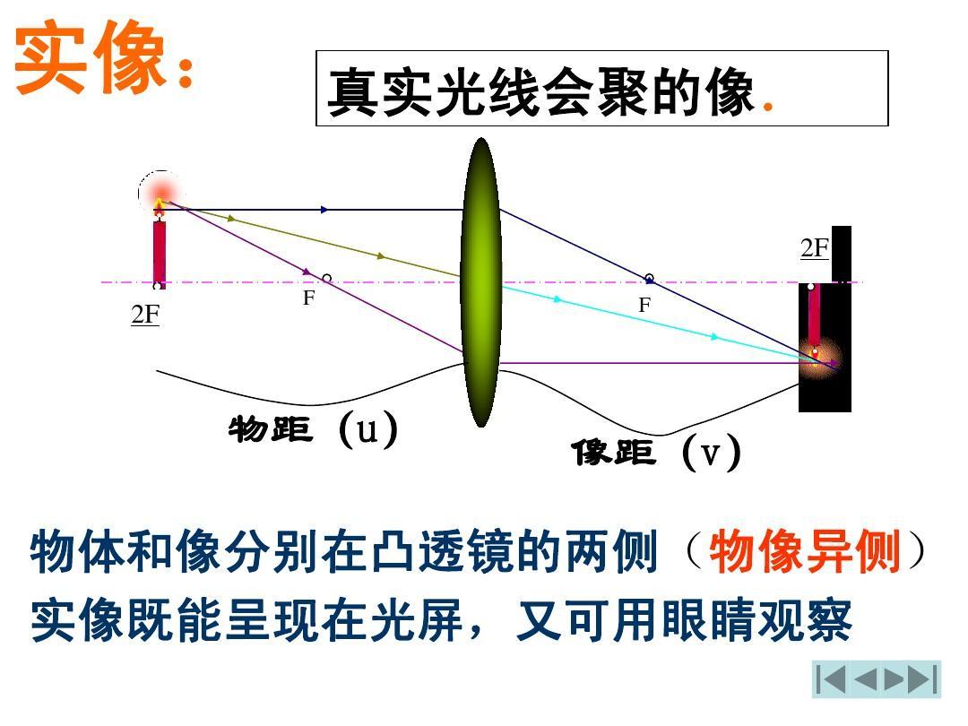 探究凸透镜成像规律.ppt