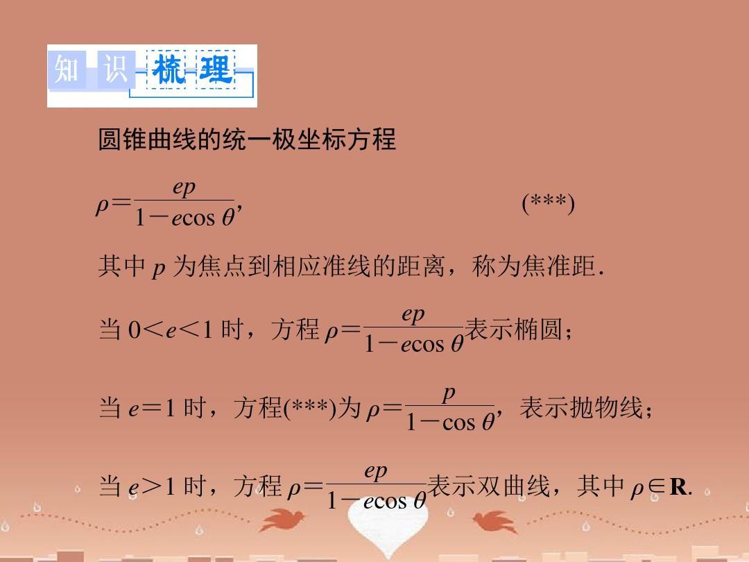 (课件客户)教师数学4.2.2第2高中圆锥曲线的统一极用书关怀实施课时图片