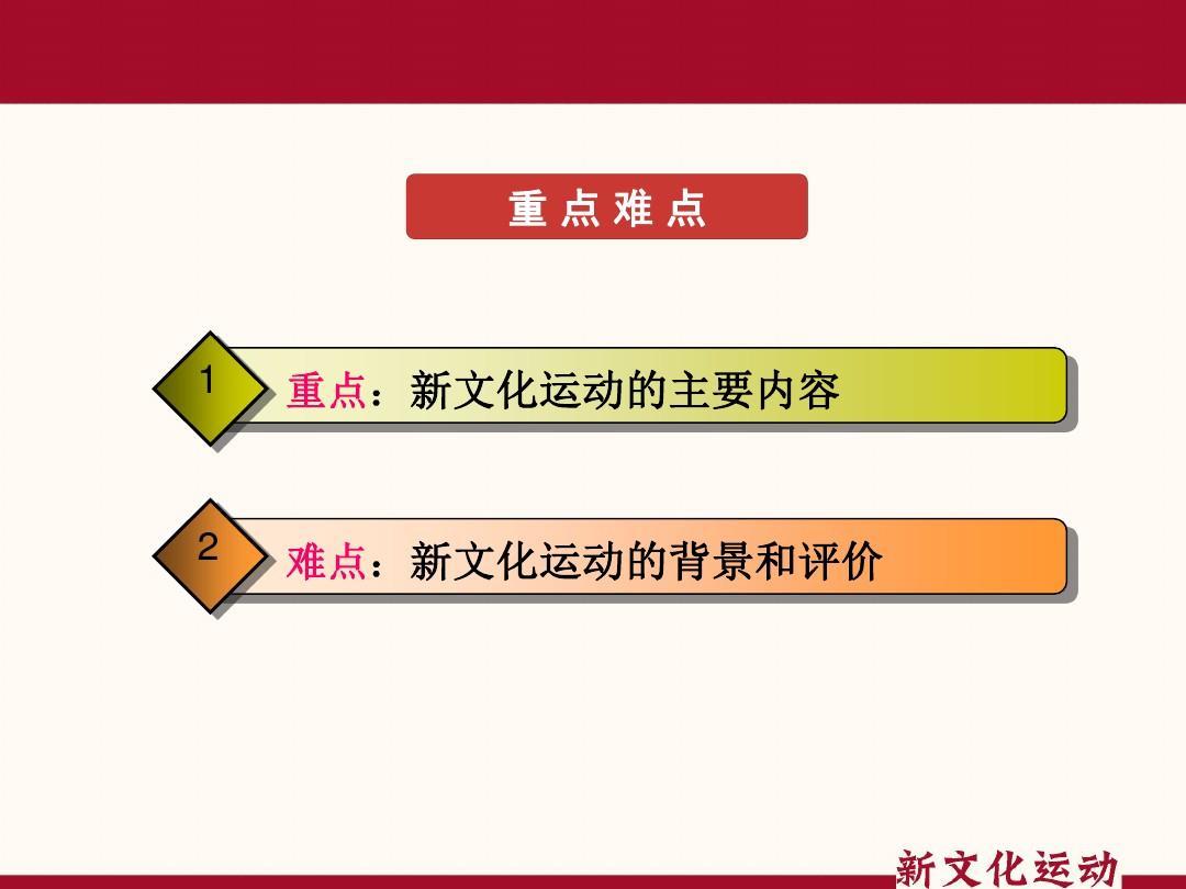 模板版八课件小学中国年级第9课新文化运动说课稿说课历史ppt人教上册我多么想去看看教学设计