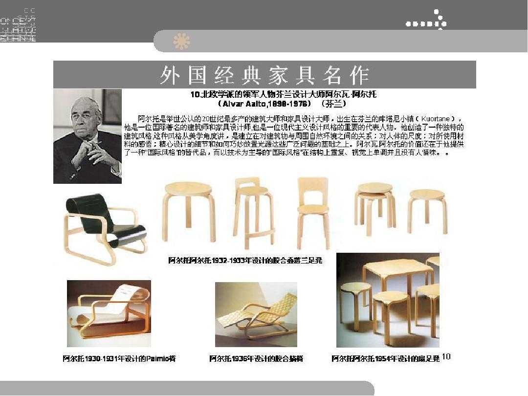 国外著名家具设计师作品v家具pptproe绘制水立方图片