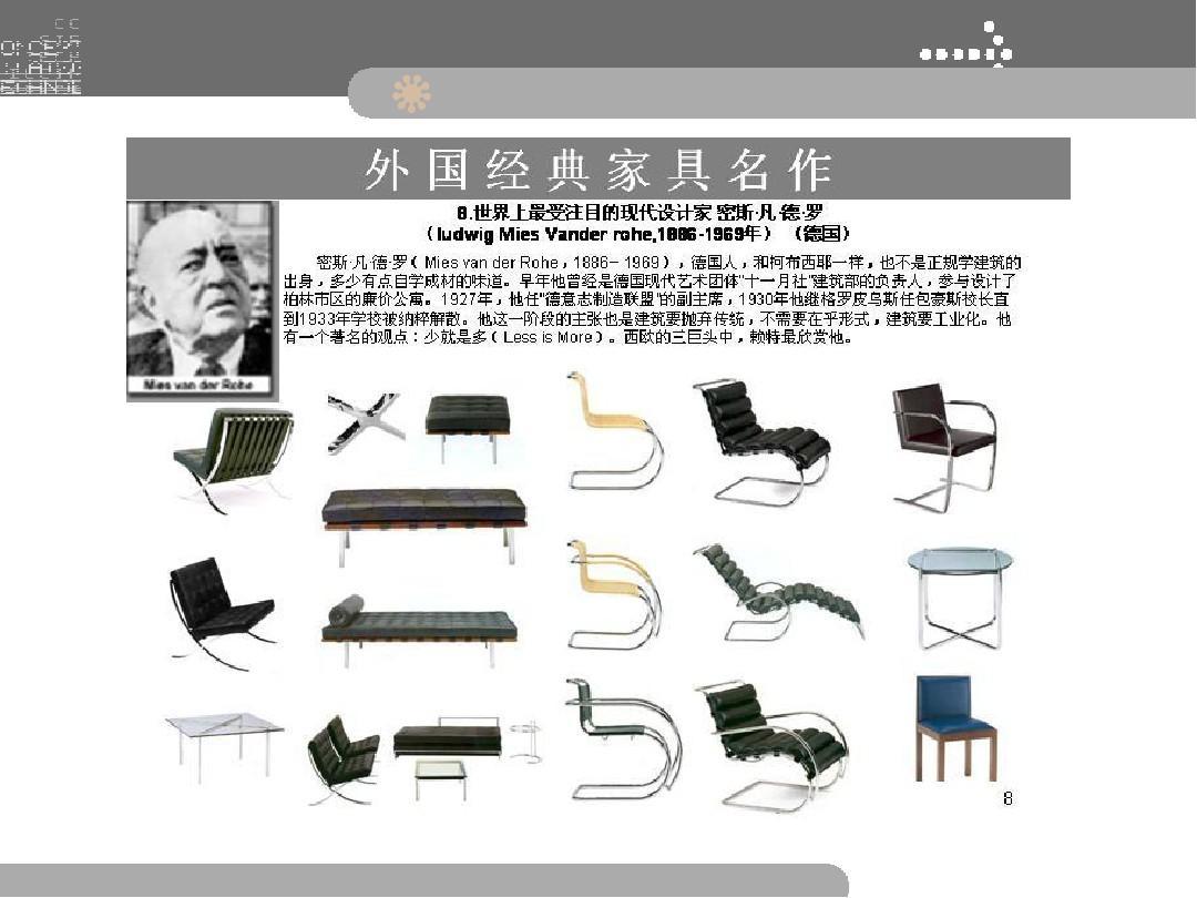 国外著名作品设计师前景设计ppt注塑模具演示的运用家具图片