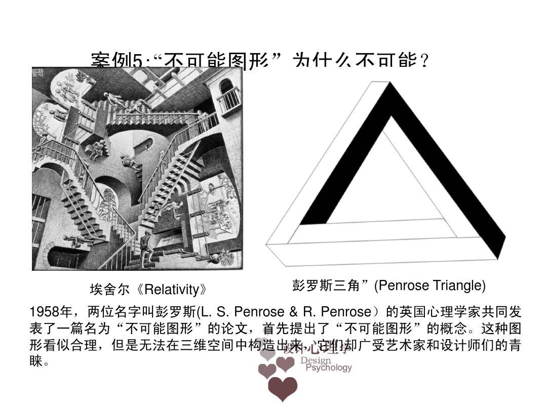 设计心理学ppt图片