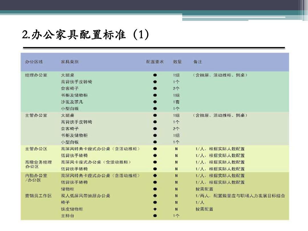中国人寿VI形象2010