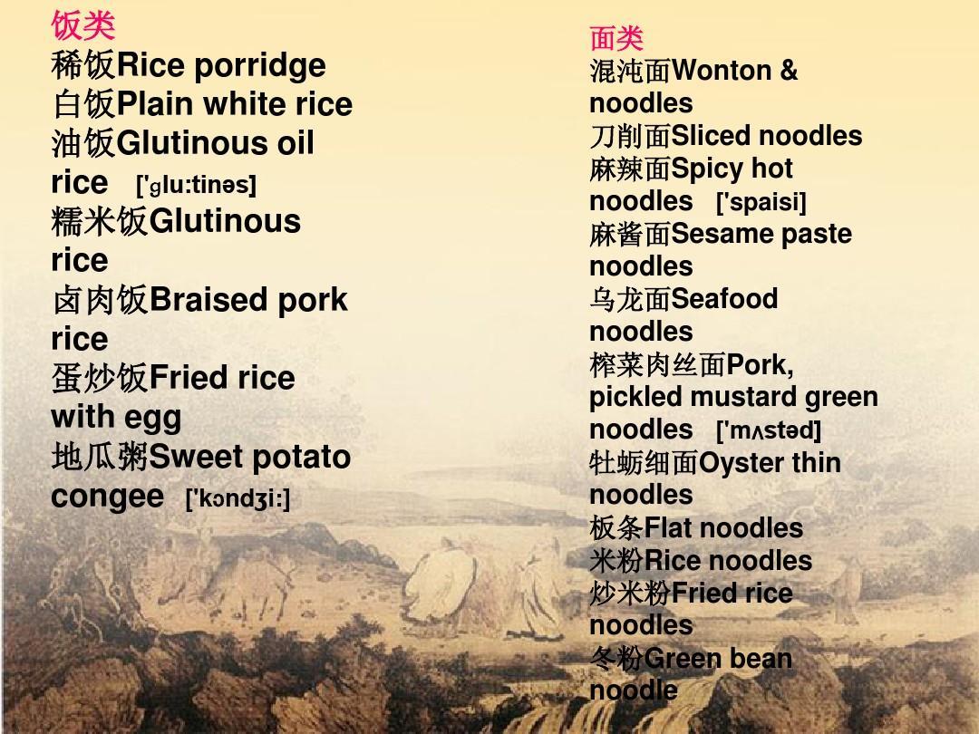 中国菜的英文名ppt_word文档在线阅读与下载_无忧文档