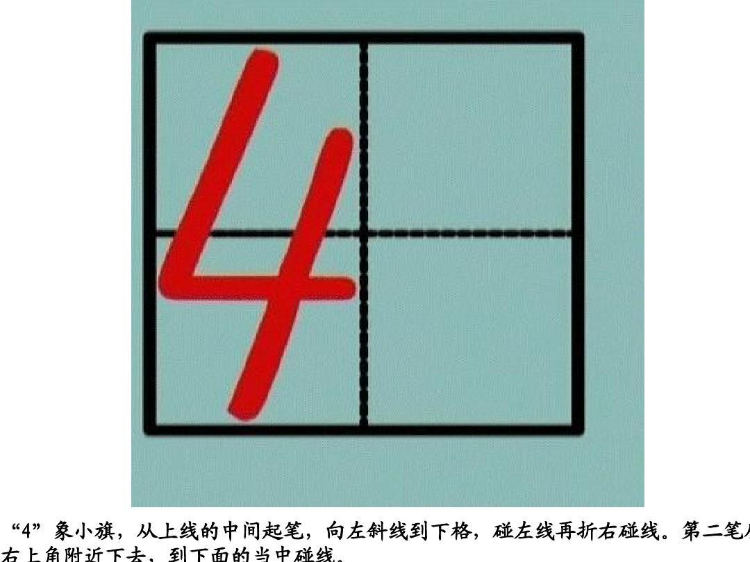 数字1——10的书写顺序ppt图片