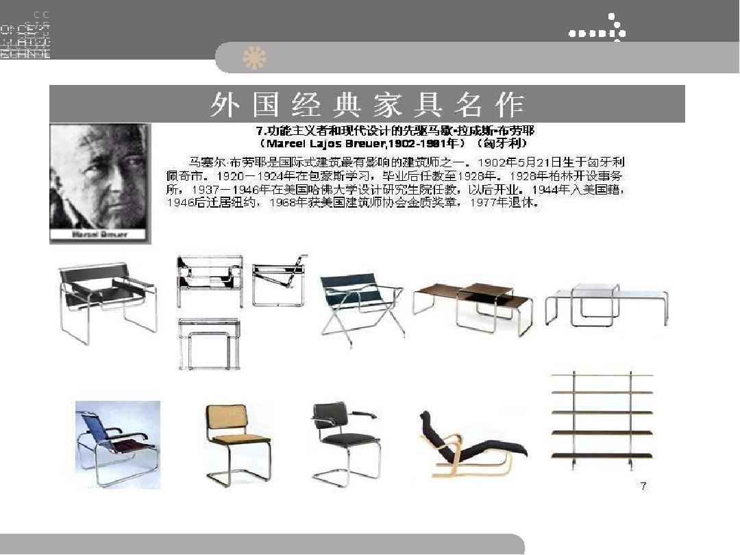 国外著名家具设计师作品ppt平面设计mac型号图片