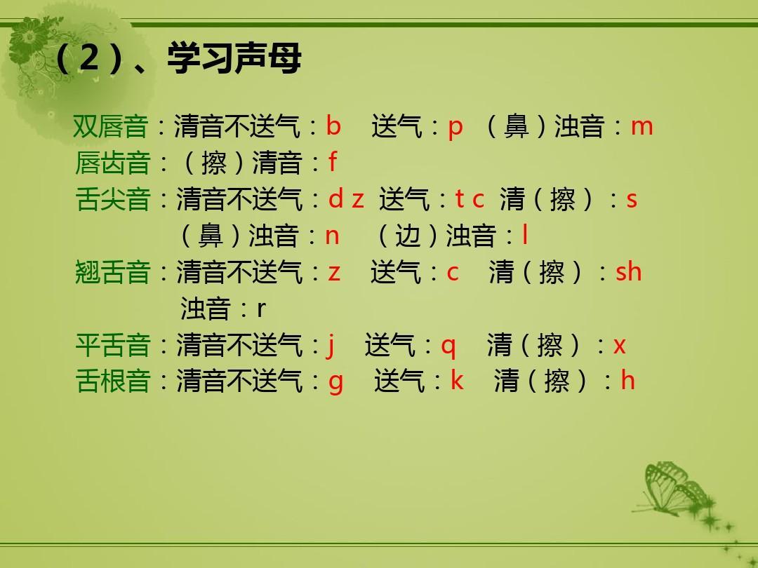 汉语拼音教学ppt