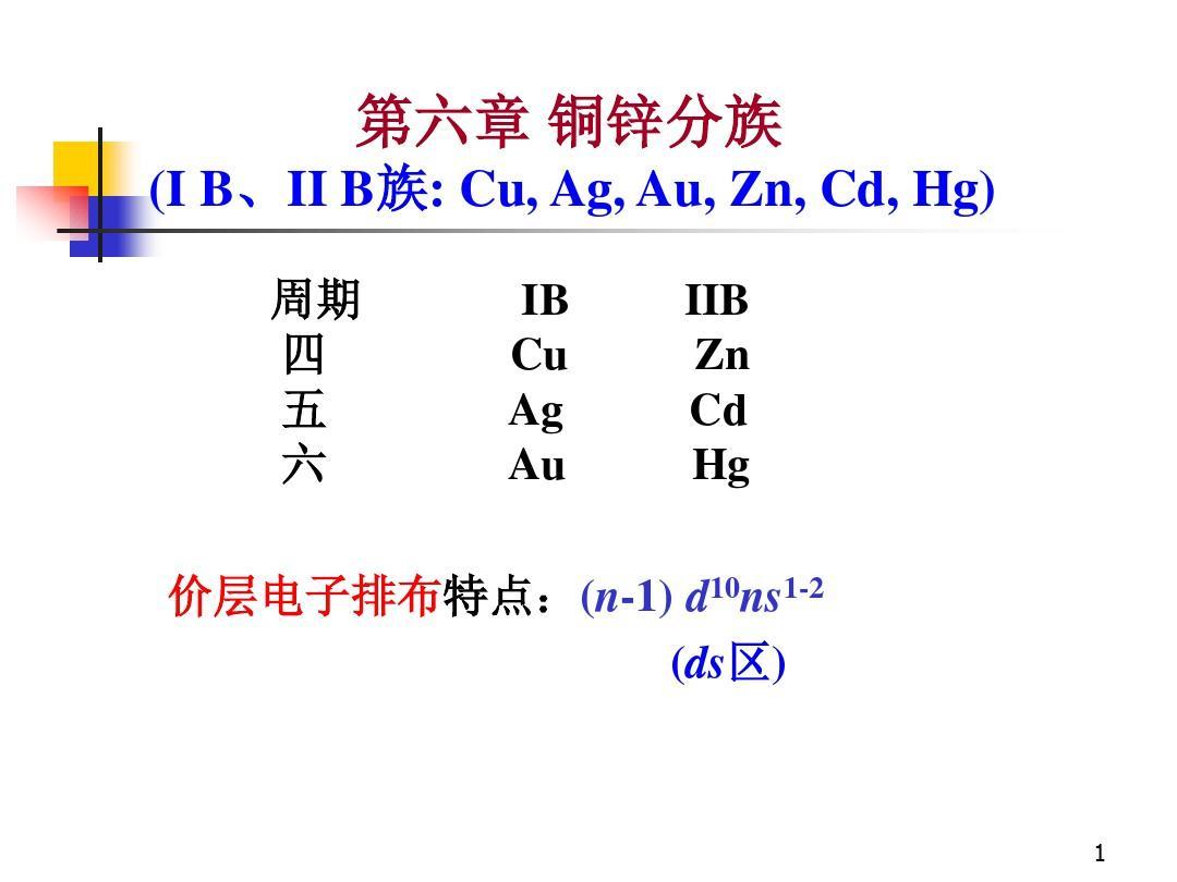 周期IBIIB四Cu--精品PPT课件