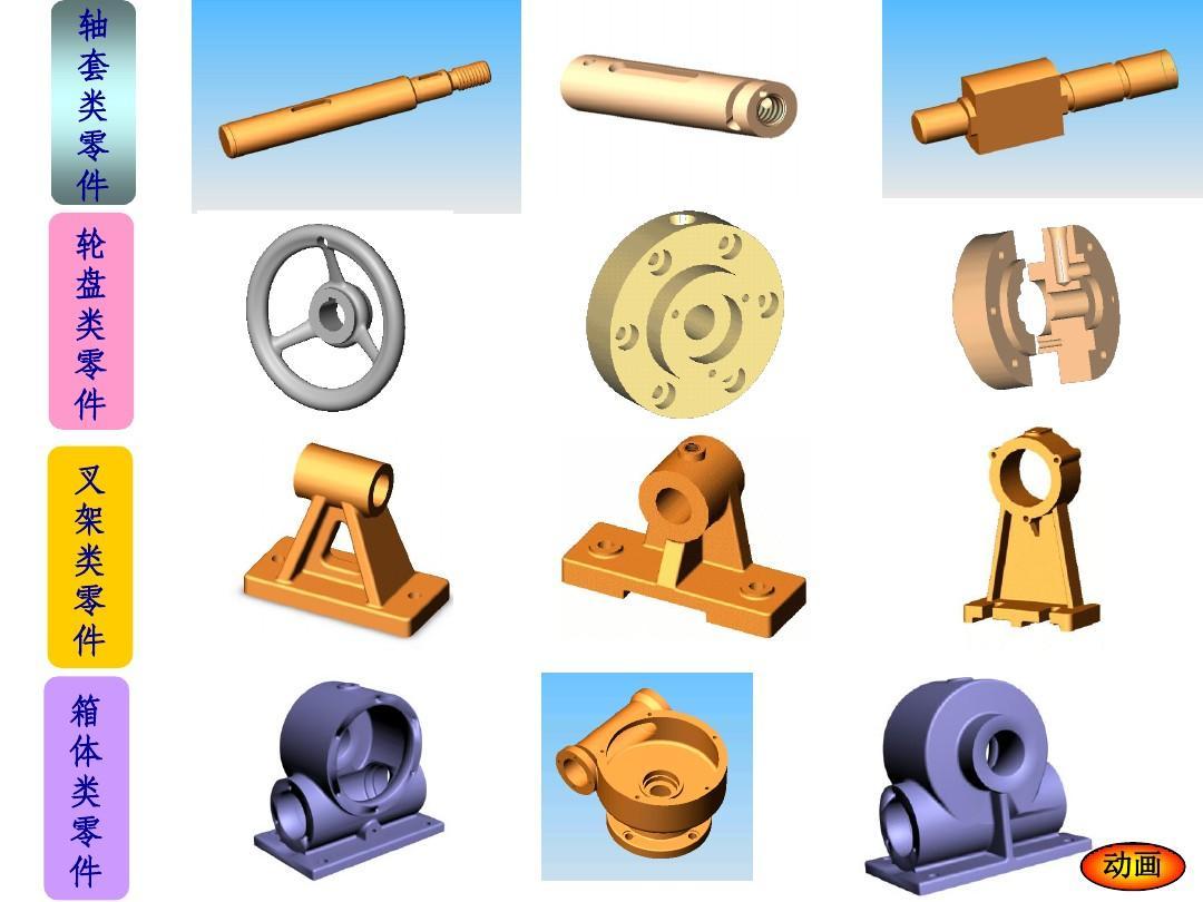 零件图ppt  内容详细 轴 套 类 零 件 轮 盘 类 零 件 叉 架 类 零 件