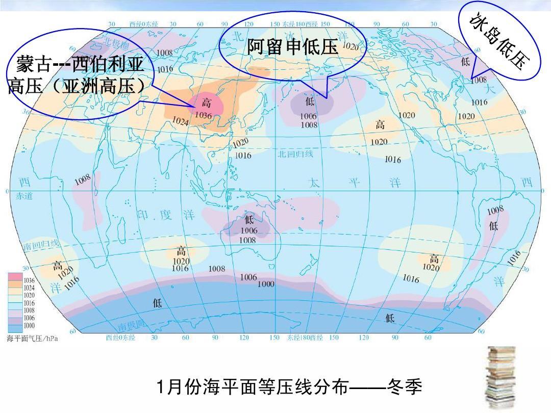 北半球冬夏季气压中心ppt图片