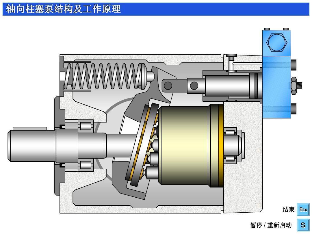 轴向柱塞泵的工作原理及演示