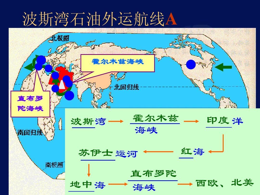中东(石油,水资源)ppt图片
