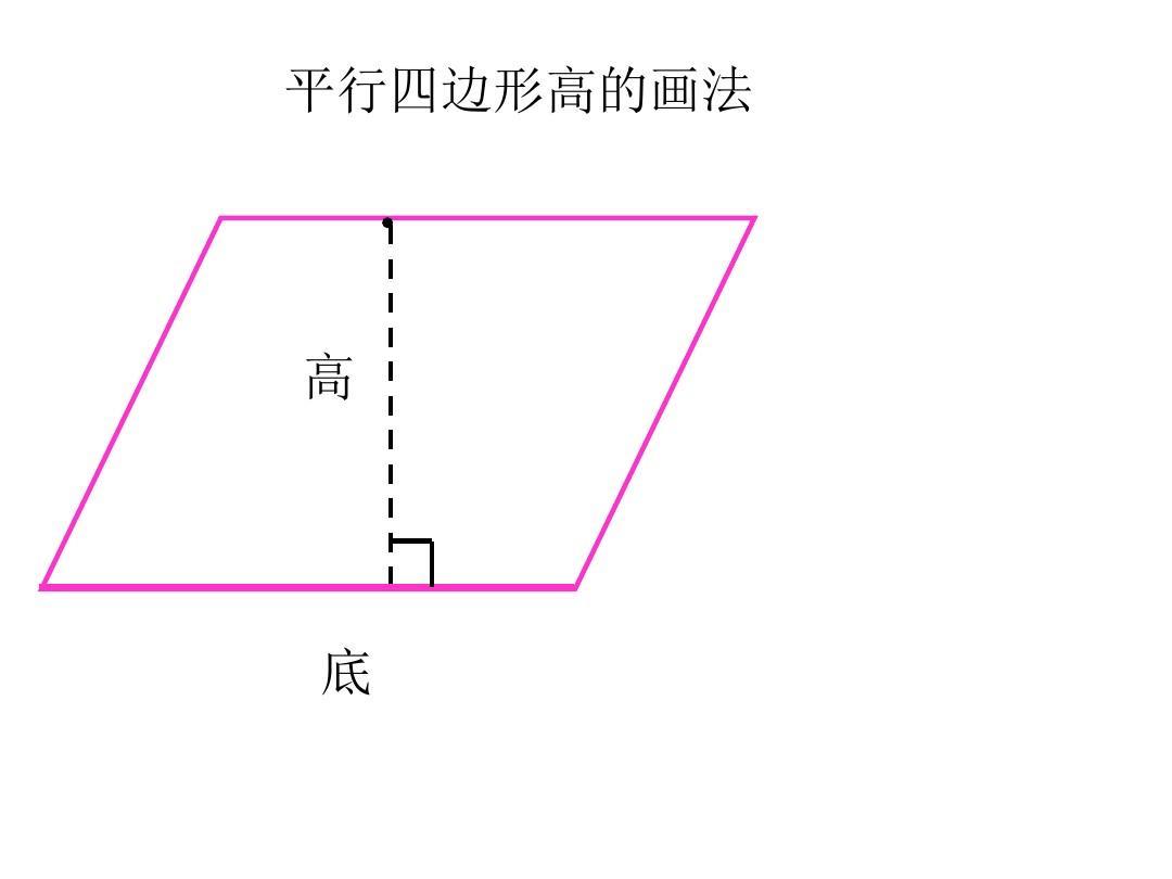 平行四边形高的画法图片