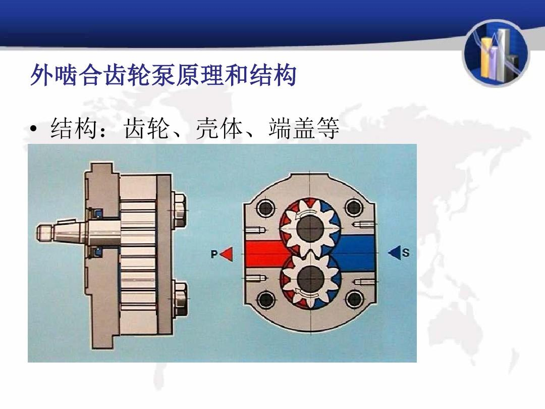 液压泵结构与工作原理ppt图片