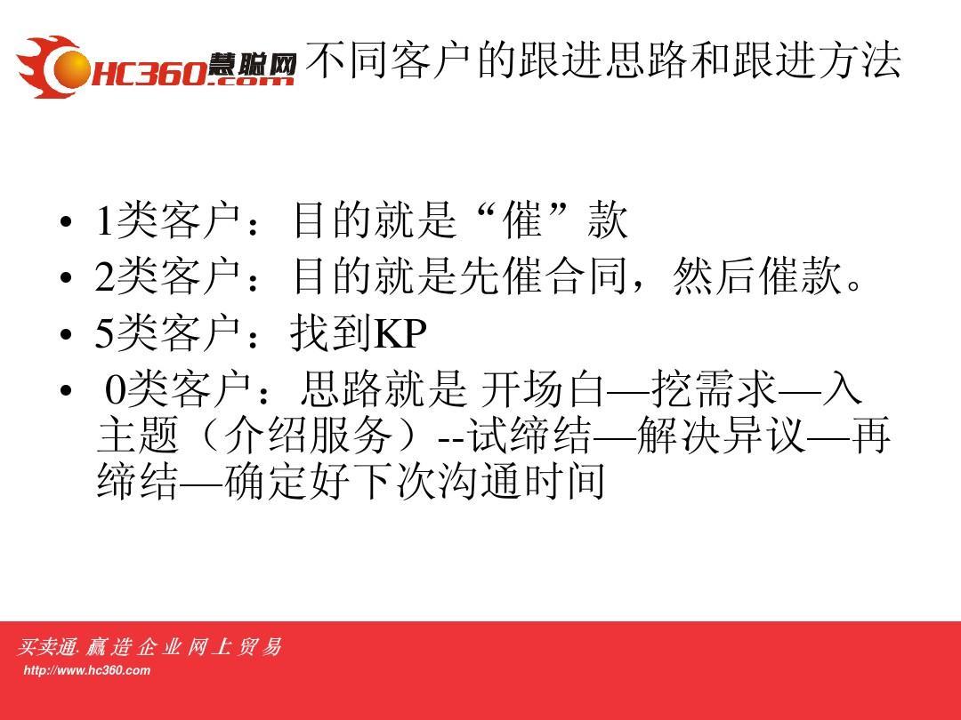 http://www.wendangwang.com/pic/5a3a5f94786b7912bff39402/2-810-jpg_6-1080-0-0-1080.jpg_赢 造 企 业 网 上 贸 易 http://www.wendangwang.com