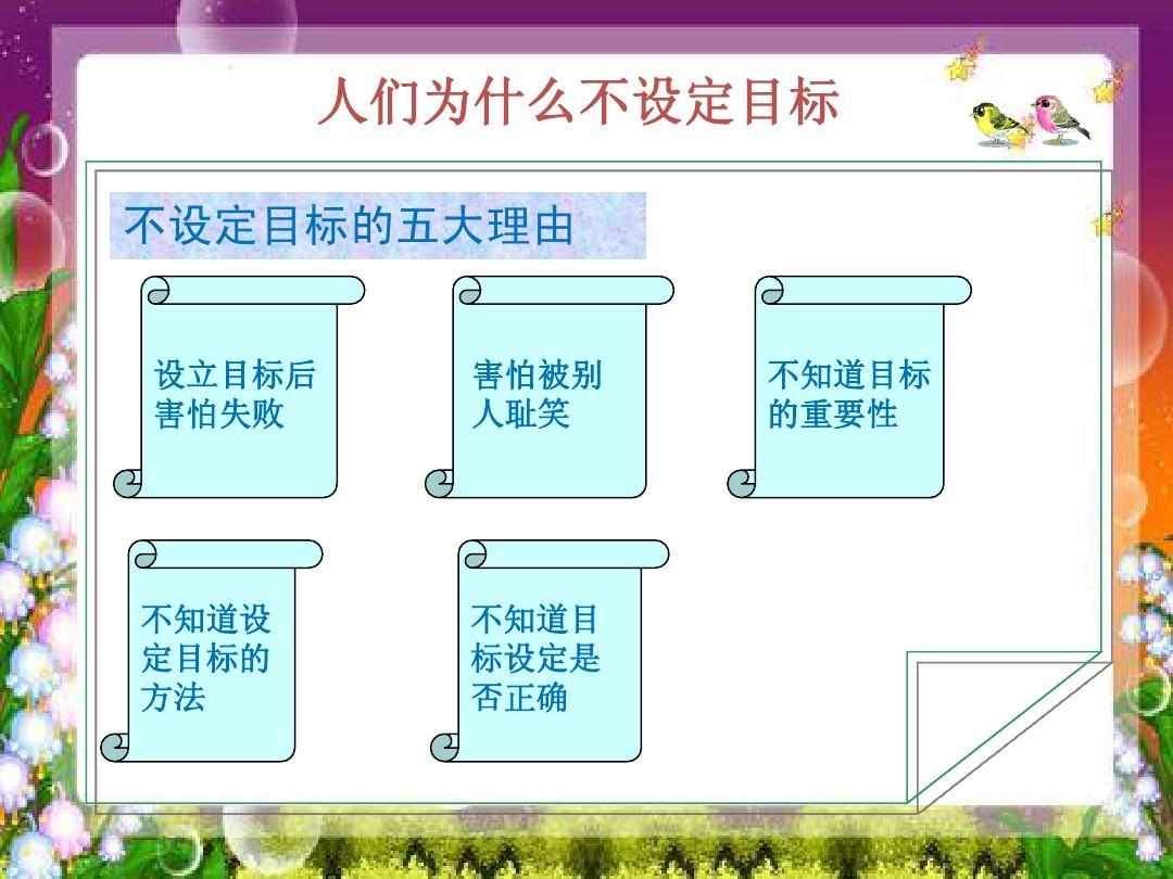 高绩效人士五项管理(目标)ppt