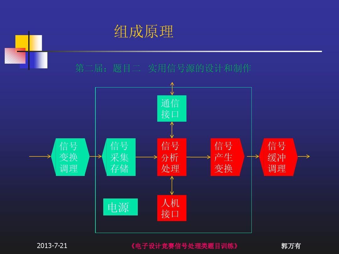 电子大学生字体竞赛设计信号竞赛设计电子分日本全国设计排版图片