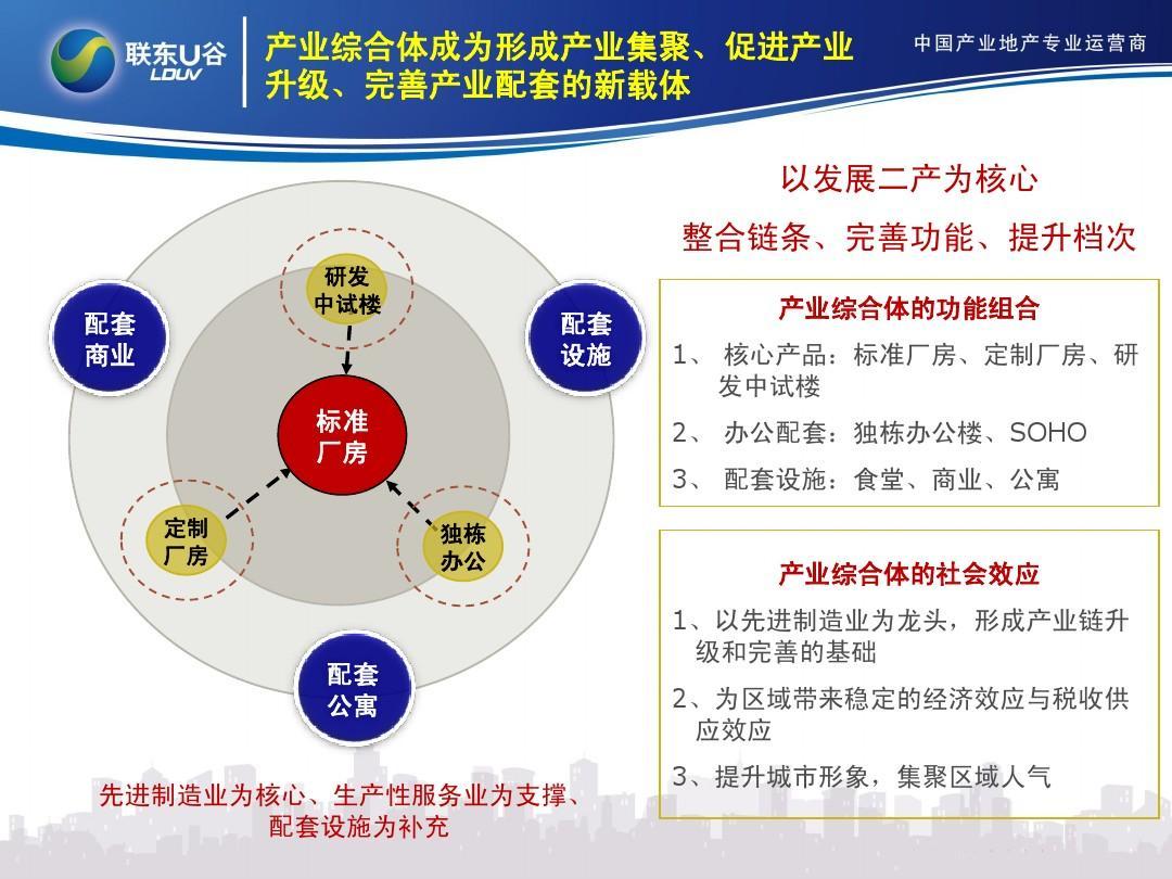 大奶60p_中国工业地产高层峰会之论联东u谷总部综合体模式 60p