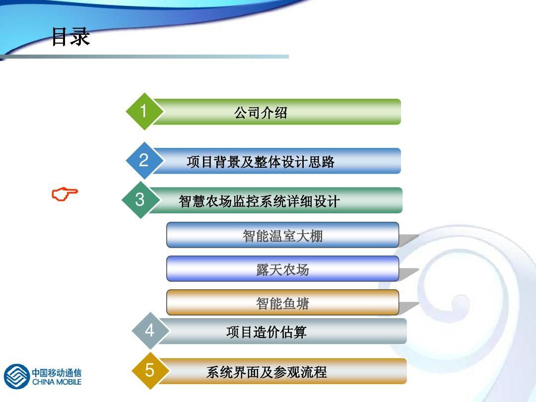 浩博农庄智慧农场物联网示范演示基地项目设计方案v2.图片