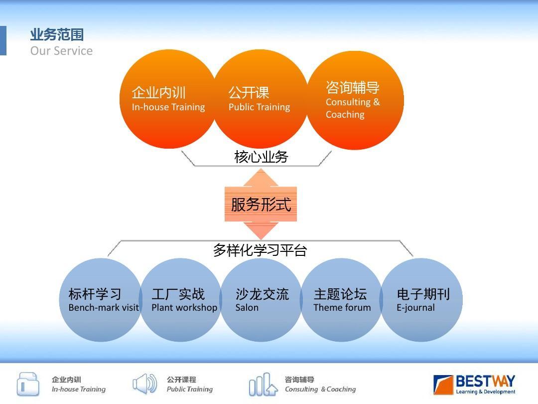 公司介绍ppt-20120823图片