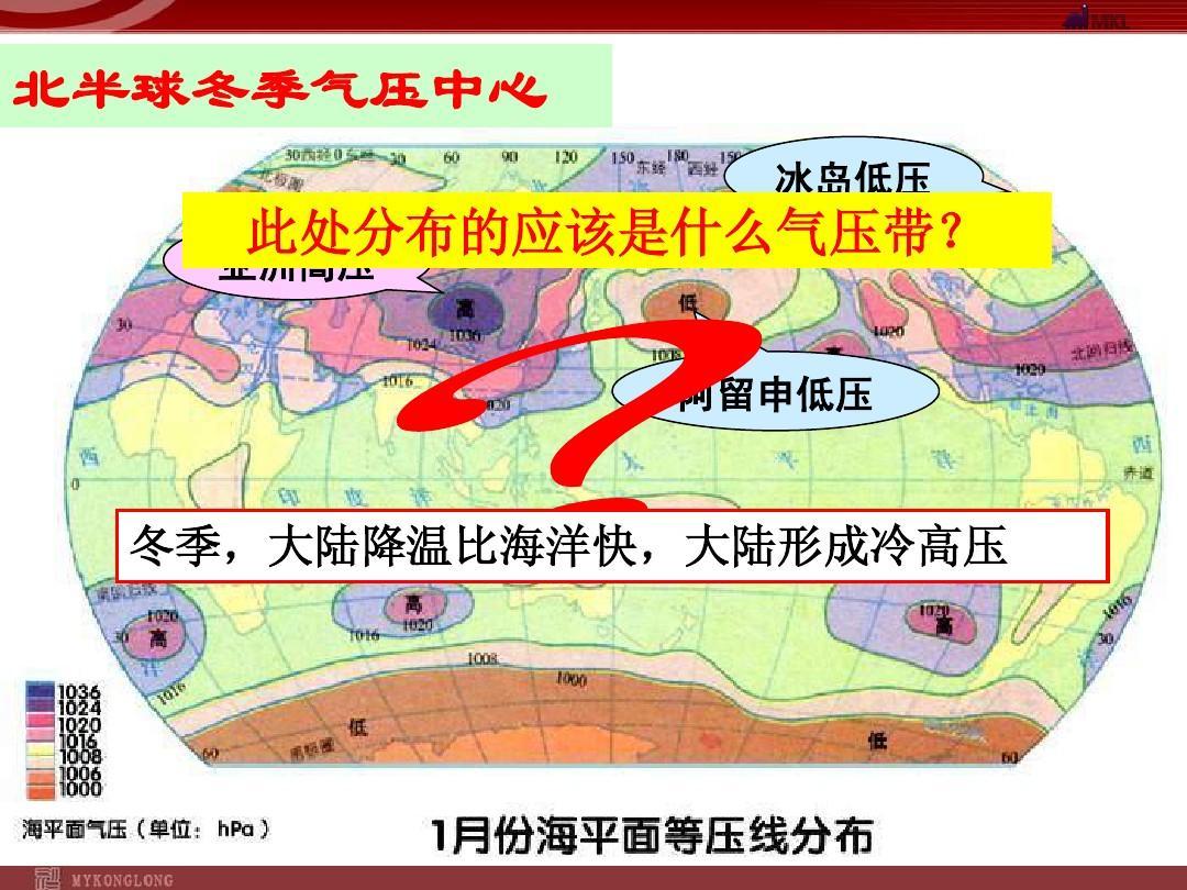 2《气压带和风带》课件(新人教版必修1)ppt图片