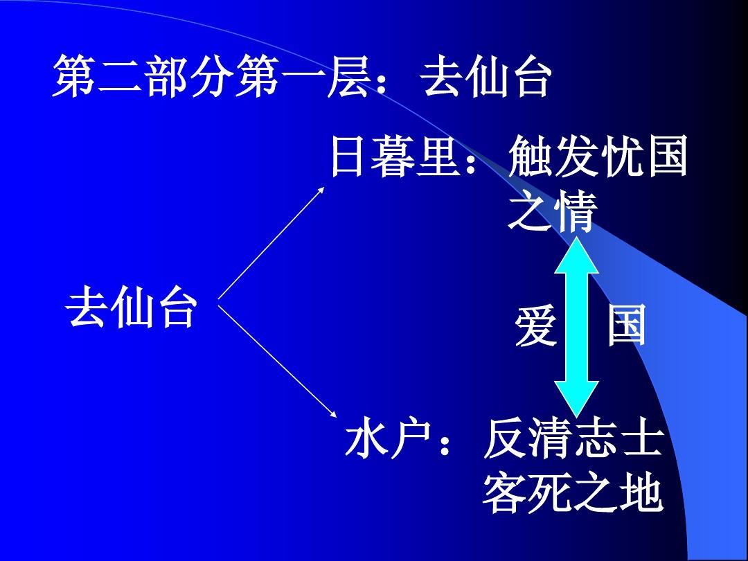 (共21页,当前第10页)你可喜欢地铁版藤野先生人教珍珠鸟教学设计课件课件结构轨道图片