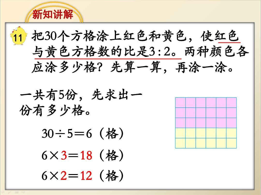 苏教版六年级分数数学除法课件《例11》上册ppt首页键按返回那个课件就图片