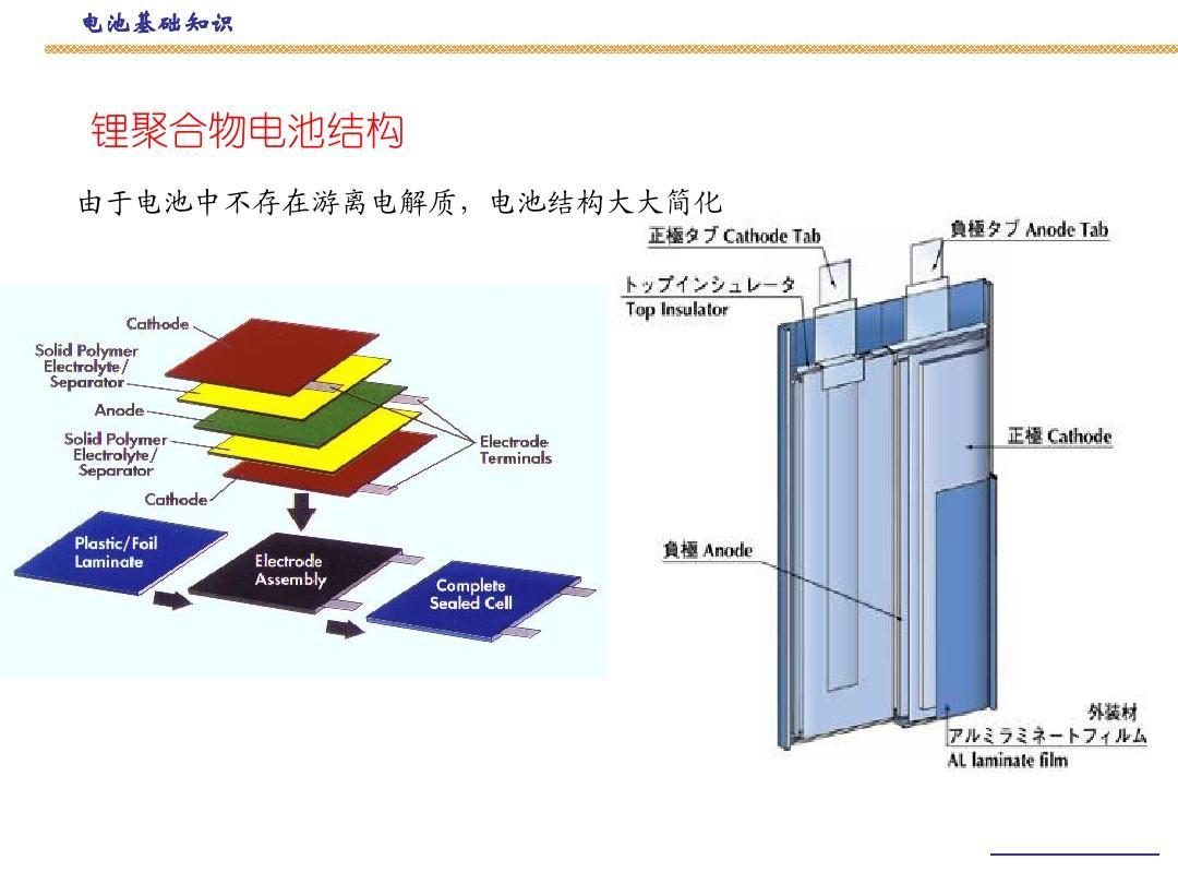 锂聚合物电池保养_笔记本电池保养_笔记本电池怎么保养