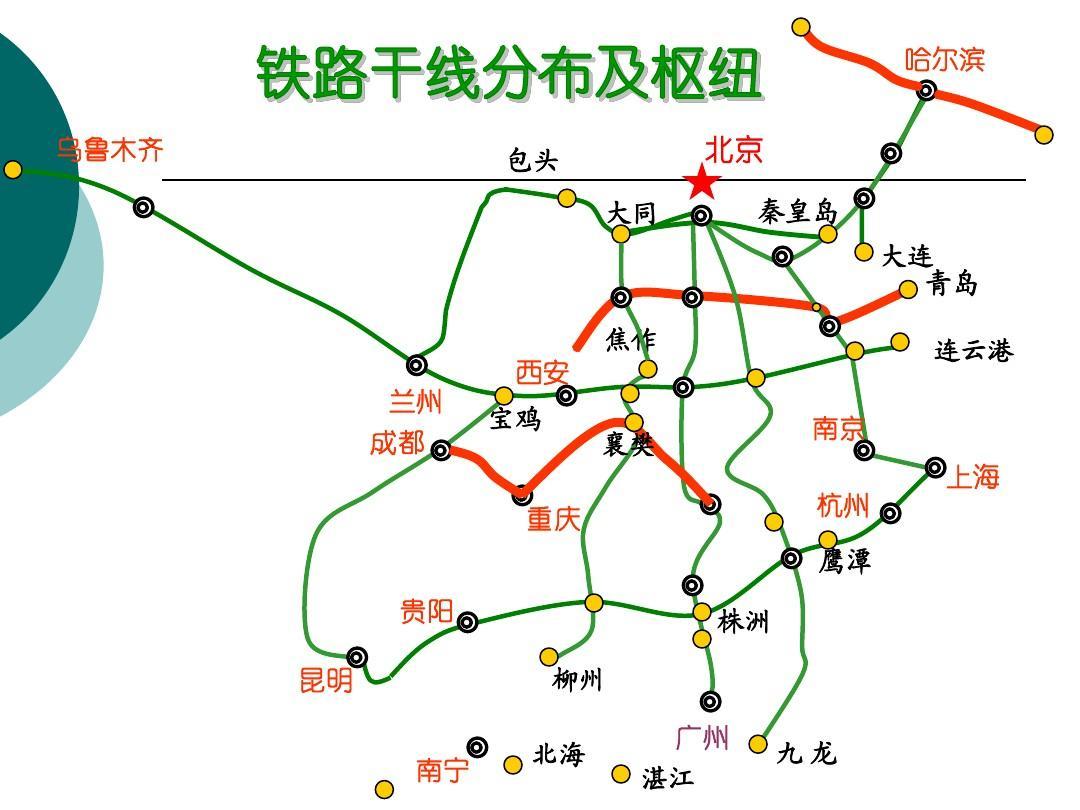 中国铁路分布图(15p)ppt