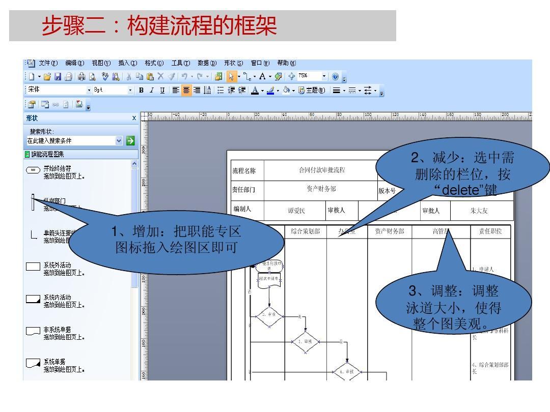 1-用visio制作流程图-20111213ppt图片