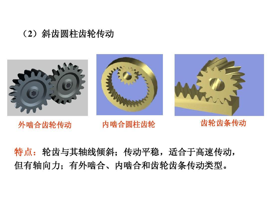 齿轮传动设计1-part1ppt图片