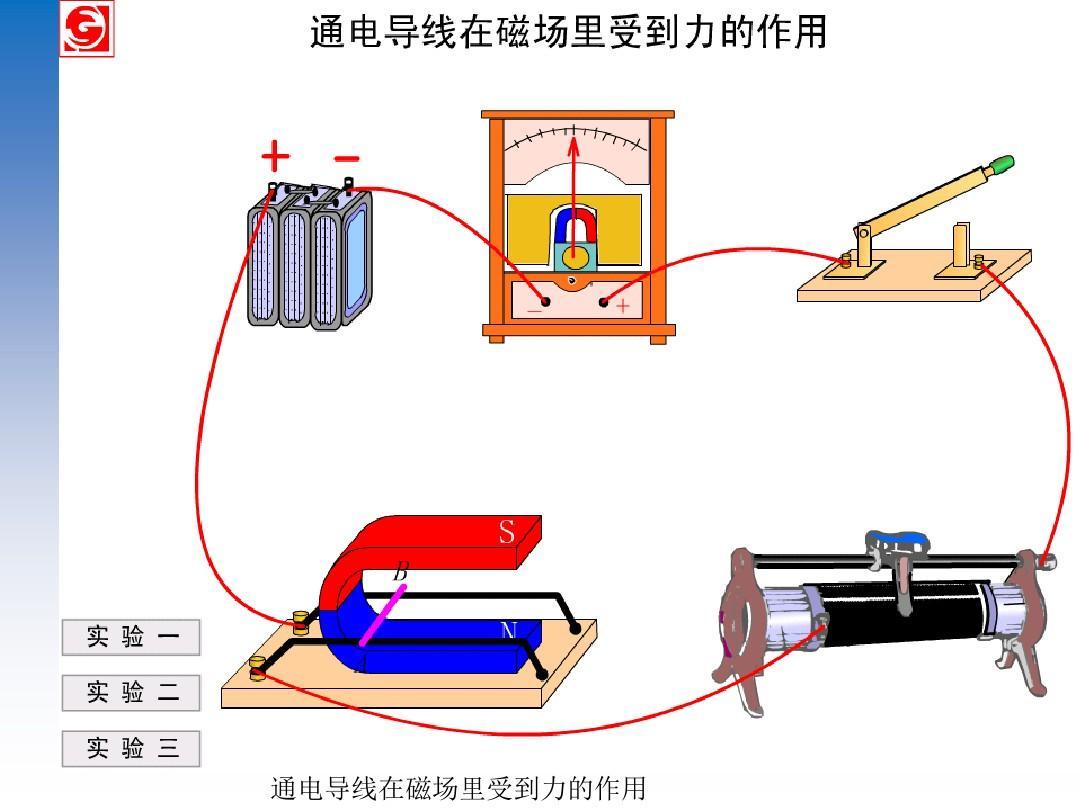 作用_磁场对电流的作用》课件1
