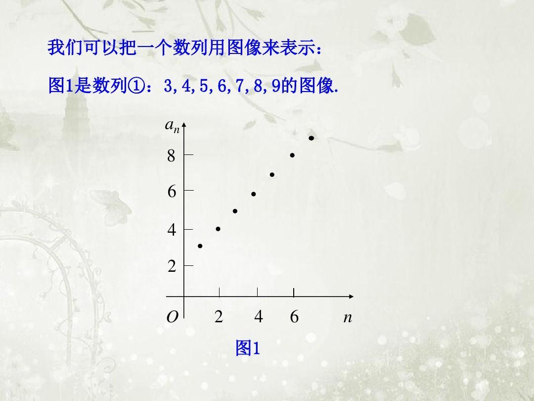 1.2课件的教师特性高中(数学函数v课件五北师大版)体育数列高中述职报告范文图片
