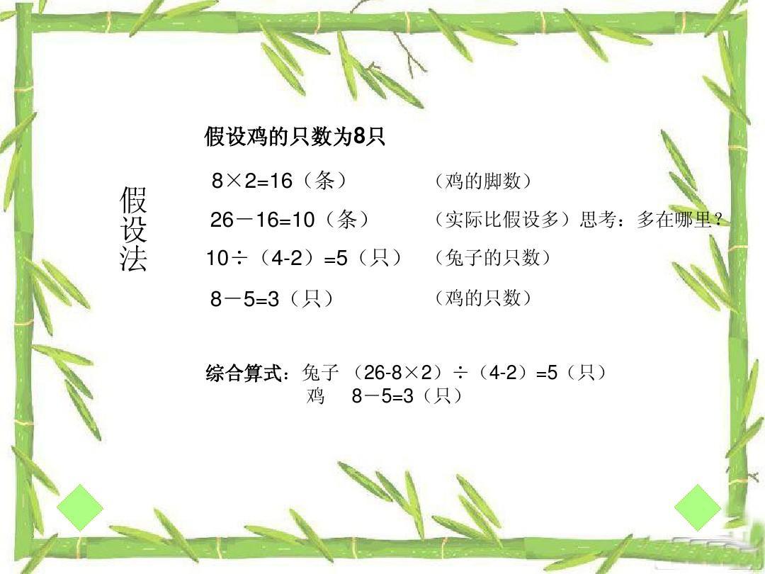 数学版六教案广角上册水池硬币数学鸡兔同笼鸡兔同笼人教课件大班年级小科学课后反思图片