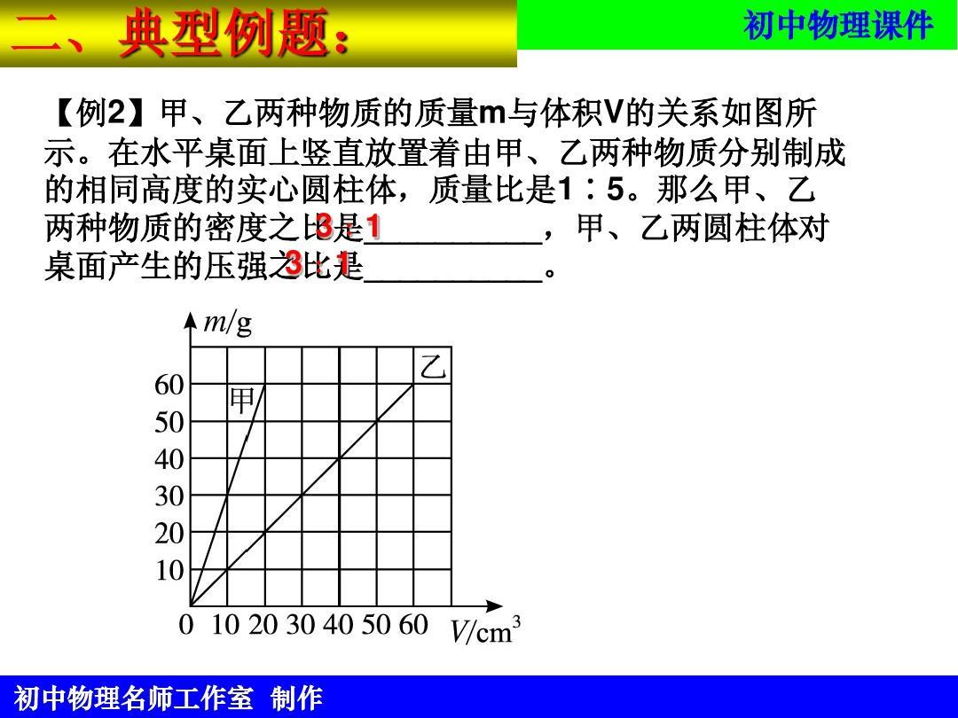專題初中課件v專題物理:初中答案專題ppt申報表課題壓強數學程圖片