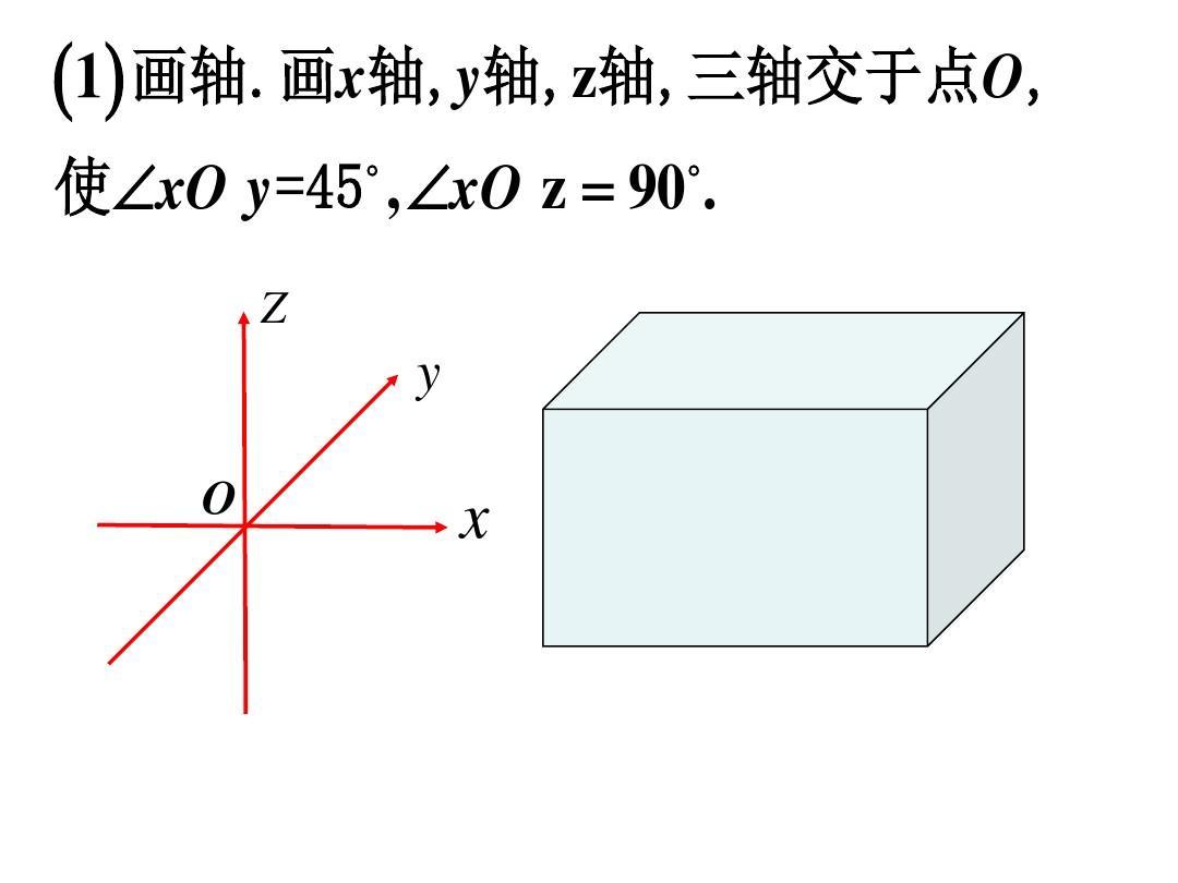 岳�y�)��'�l`z�y.'z(�_画x轴,y轴,z轴,三轴交于点o, 使 xo y =45 ,  xo z   90 .