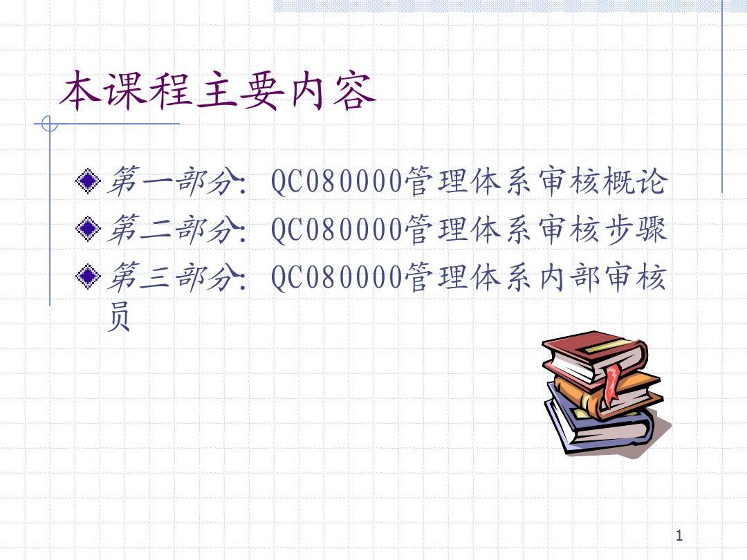 QC080000审核技巧培训